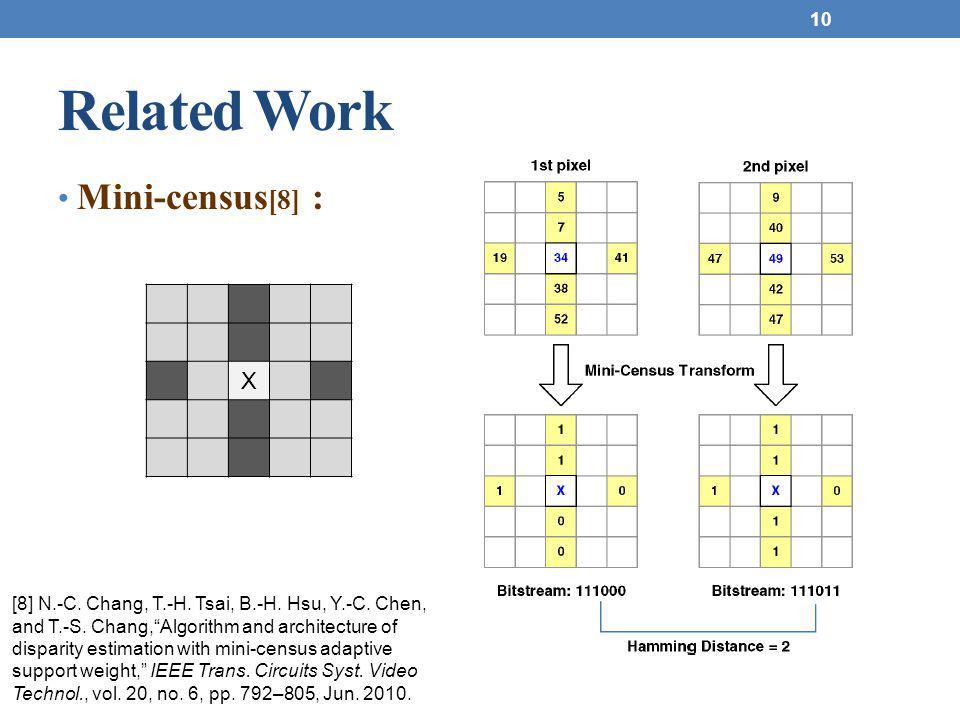 Related Work Mini-census[8] : X
